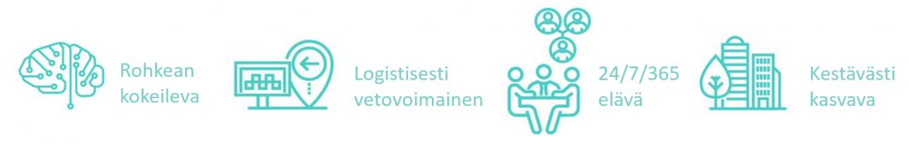 Turun Tiedepuisto -kärkihankkeen painopistealueet